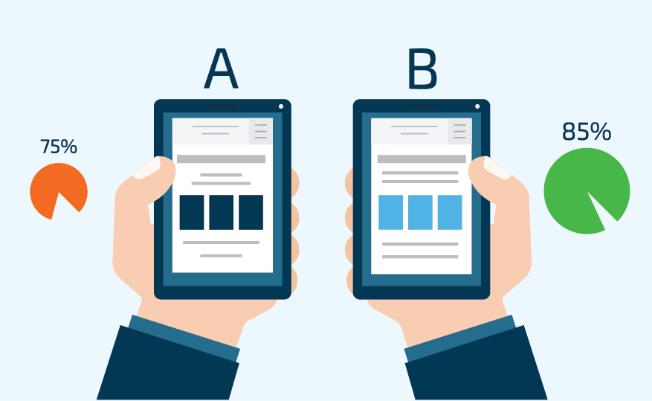 A/B Testing, leadgenerierung, leadgeneration, funnel, kundengewinnung, software, conversion rate, leads, marketing, fragebogen, kpi