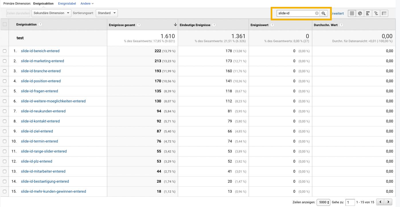 Google Analytics Ereignisse filtern, leadgenerierung, leadgeneration, funnel, kundengewinnung, software, conversion rate, leads, marketing, fragebogen, kpi