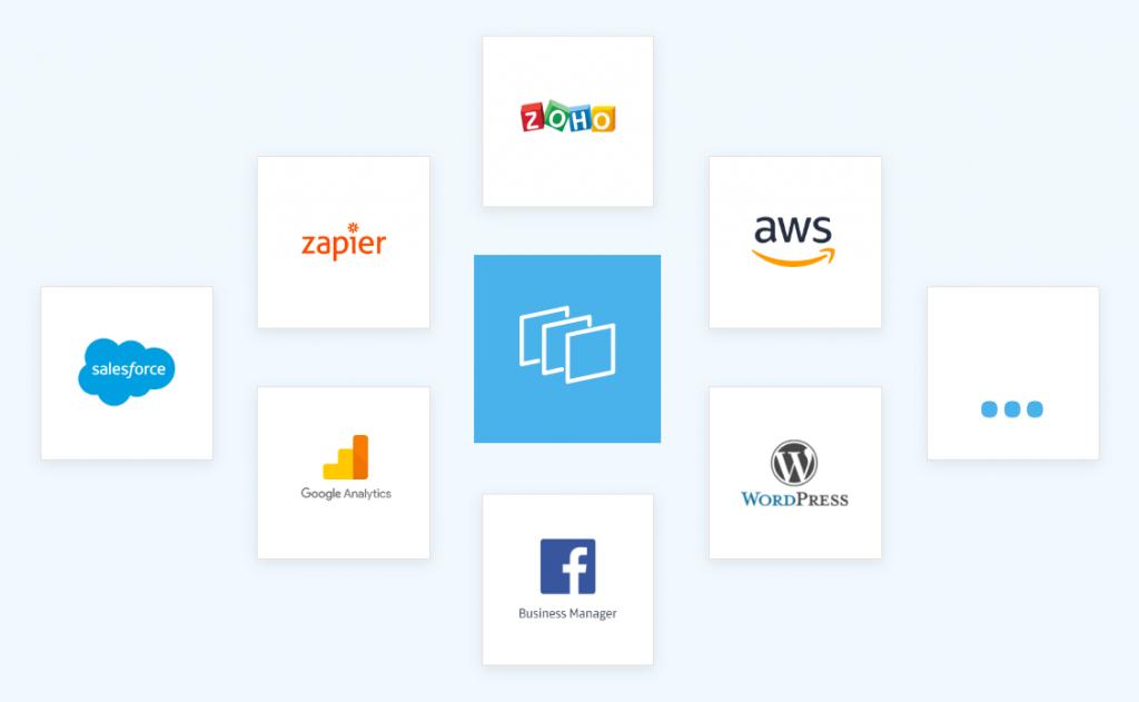 Zoho, Zapier, Salesforce, AWS, leadgenerierung, leadgeneration, funnel, kundengewinnung, software, conversion rate, leads, marketing, fragebogen, kpi